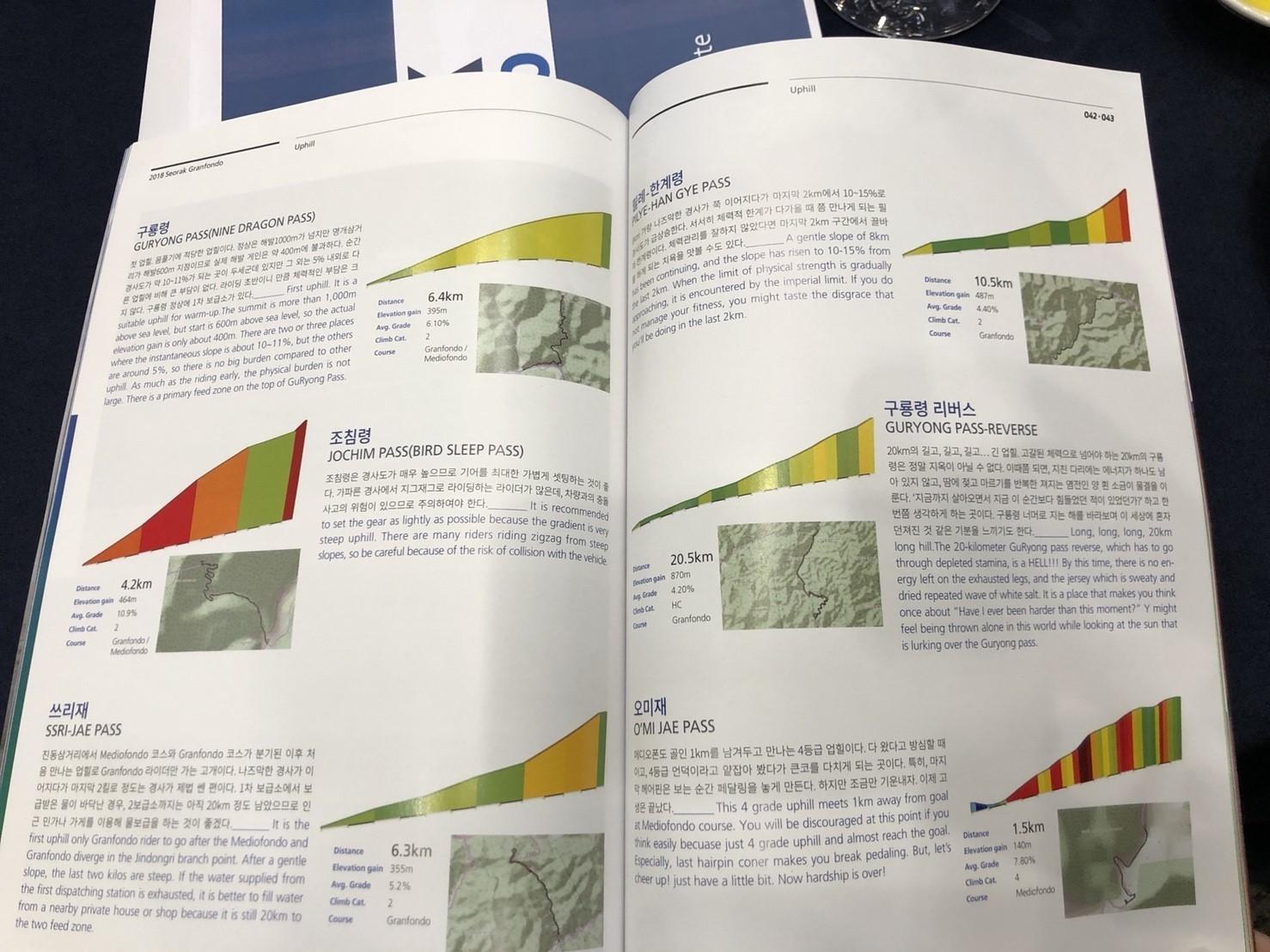 手冊詳盡地標示出路線行經的幾個P (Peak=山峰)